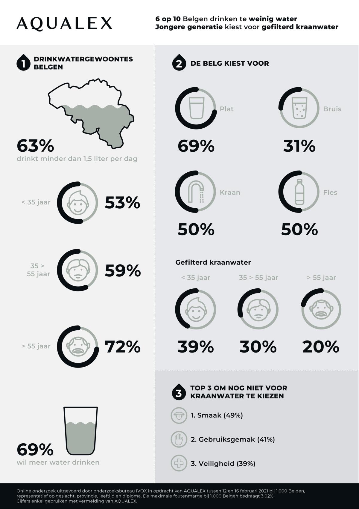 Aqualex Infographic v1