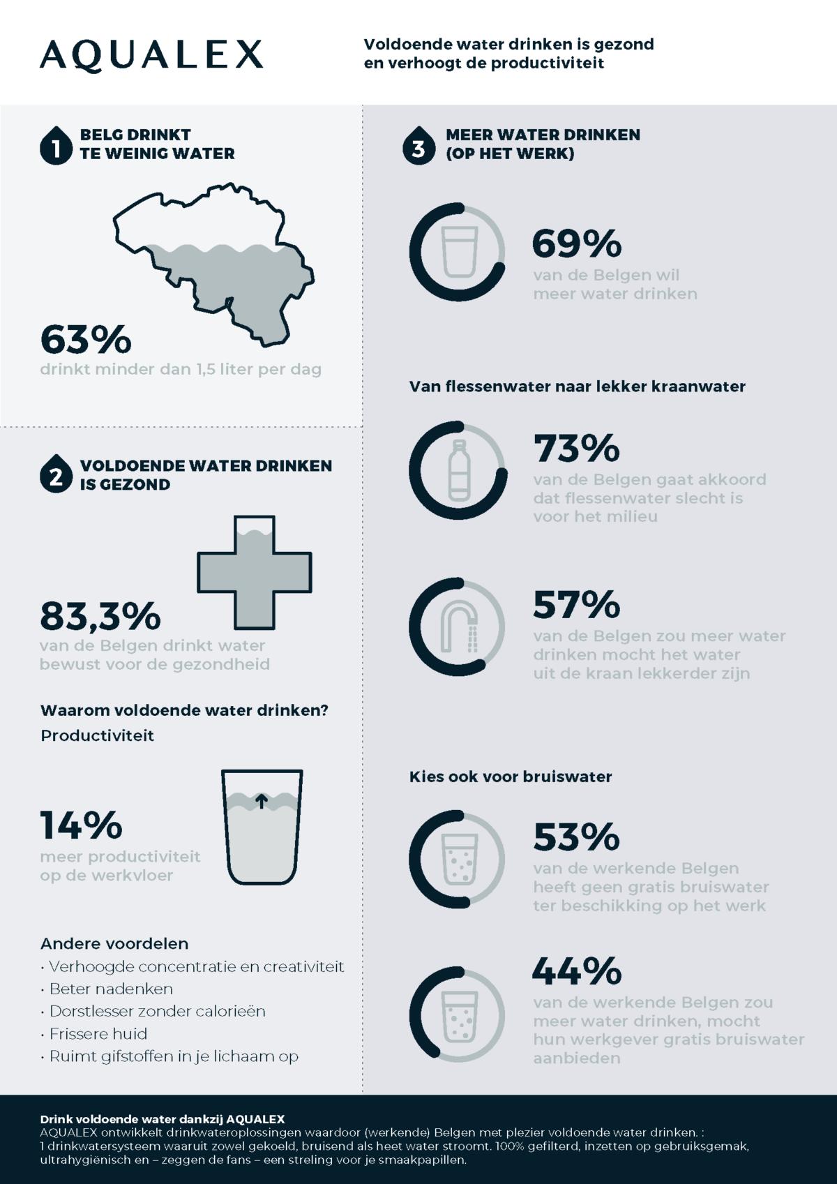 Aqualex Infographic II v1